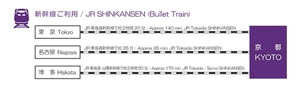 JR SHINKANSEN (Bullet Train)