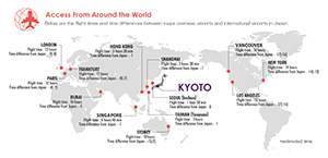 Access From Around the World